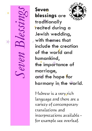 Seven blessings - traditional Jewish wedding prayer