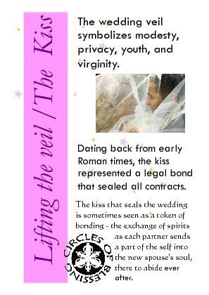 Symbolism of the wedding kiss