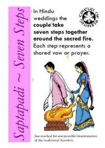 Saptapardi wedding ritual - around the sacred flame