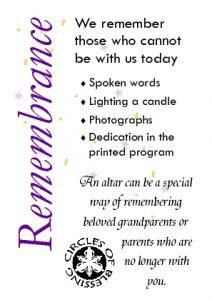 Remembering absent family and friends
